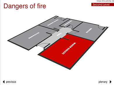 Image of Dangers of Fire